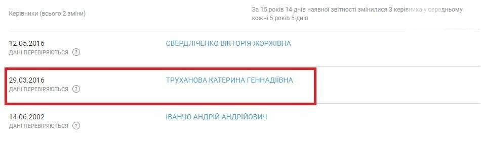 У Труханова купят сиротам элитные квартиры по 1000 долларов за квадратный метр, фото-1