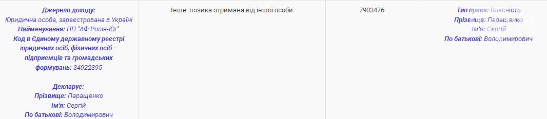 Депутат от БПП считает Одесскую область югом России? (ФОТО), фото-3