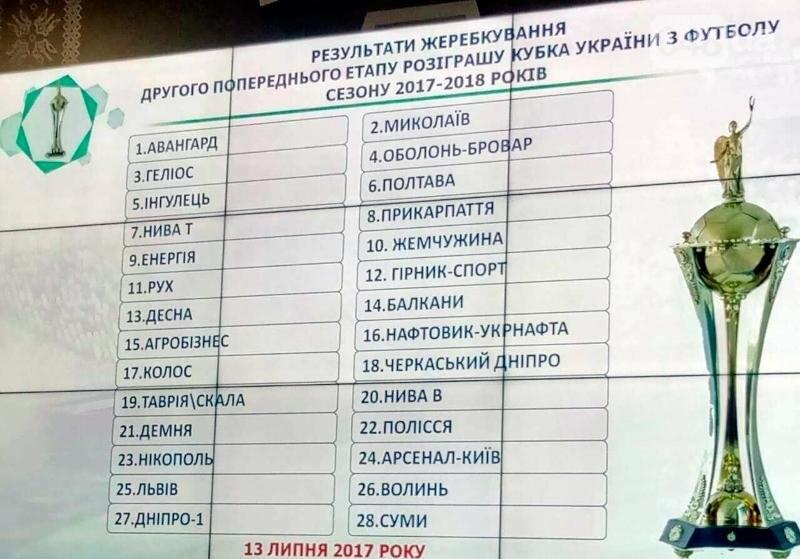 Одесская «Жемчужина» настроена «порвать» соперника на чужом поле, фото-1
