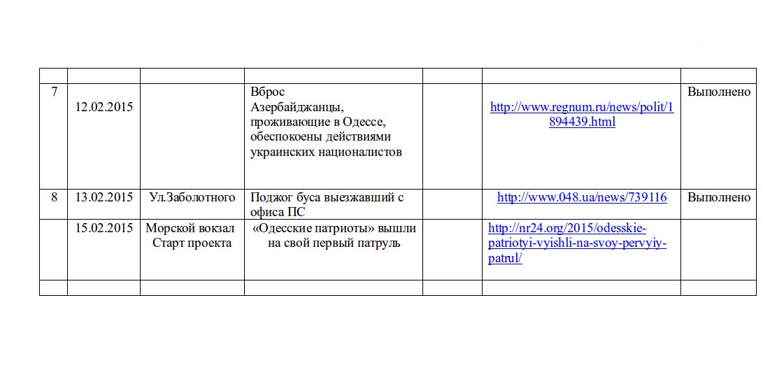 Во сколько Путину обходится Одесса? Или как торгуют Родиной сепаратисты (ФОТО, ДОКУМЕНТЫ), фото-1