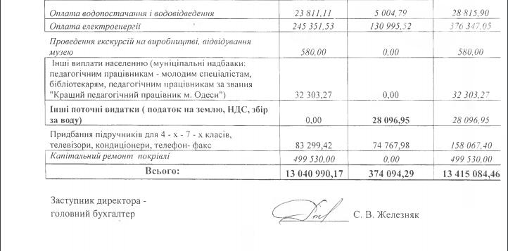 Сколько денег собирает одесская школа с родителей и на что их тратит (ФОТО, ДОКУМЕНТЫ), фото-12