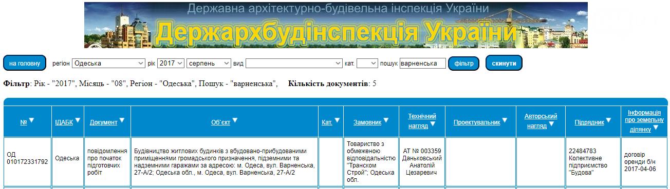 Запрещенная стройка: Что вытворяет в Одессе Галантерник (ФОТО, ВИДЕО), фото-13