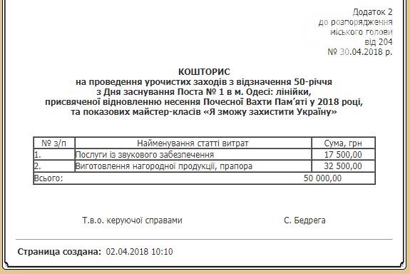 50-летний юбилей «Поста №1» в Одессе отпразднуют за 50 тысяч (ФОТО), фото-2