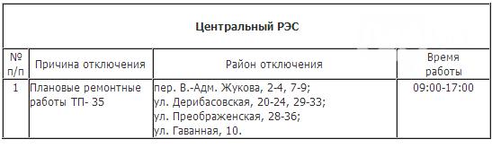 Центр Одессы на день отключат от электроэнергии, фото-1