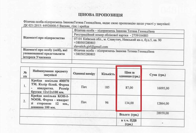 Все лучшее – детям: в школы одного из городов Одесской области купили «золотой» мел (ФОТО) , фото-6