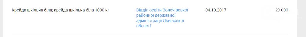 Все лучшее – детям: в школы одного из городов Одесской области купили «золотой» мел (ФОТО) , фото-8