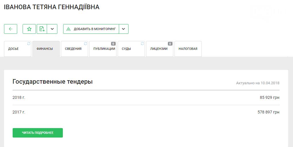 Все лучшее – детям: в школы одного из городов Одесской области купили «золотой» мел (ФОТО) , фото-7