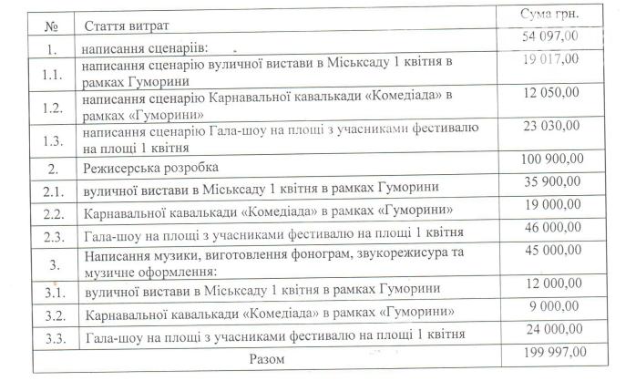 Вообще не смешно: Одесские чиновники начали публиковать «тендера» по Юморине-2018 (ФОТО), фото-6
