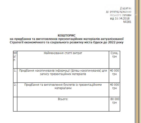 40 тысяч гривен на флэшки: во сколько одесситам обойдется презентация стратегии развития (ФОТО) , фото-1