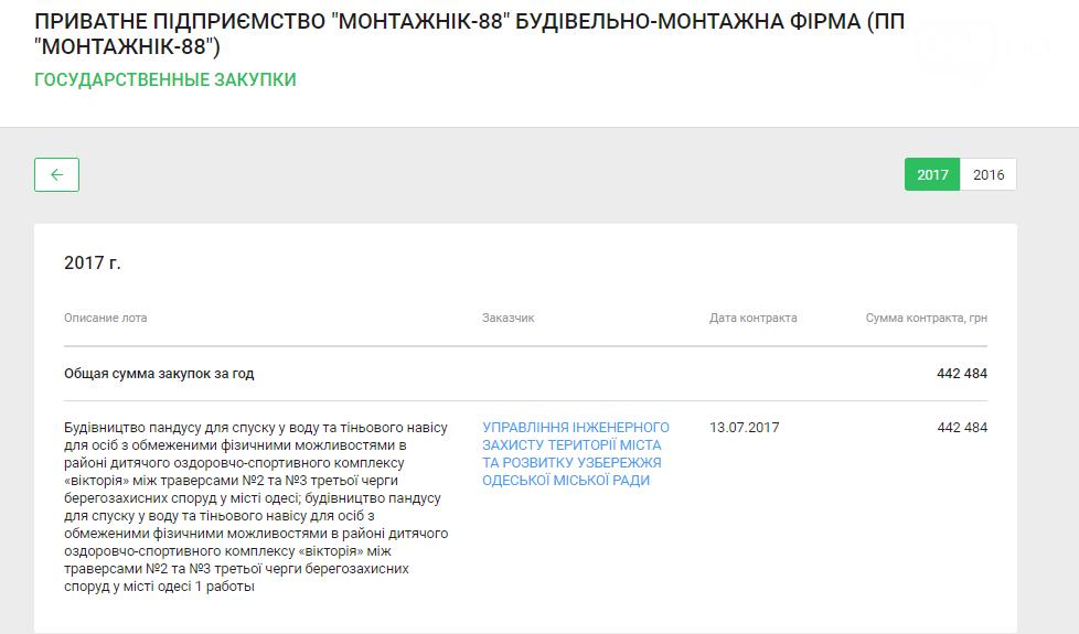 Одесские чиновники скрывают, что починили пляжи, некоторые даже дважды (ФОТО) , фото-8