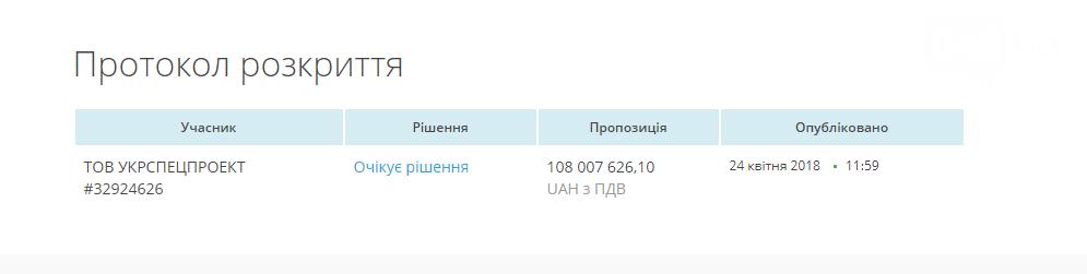 Тянут время: одесские чиновники делают всё, чтобы не допустить реставрации знаковой достопримечательности (ФОТО) , фото-1