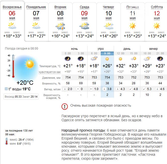 В Одессе сегодня температура может побить 130-летний рекорд , фото-1