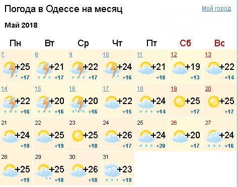 В ближайшие минуты на Одессу обрушится гроза , фото-1