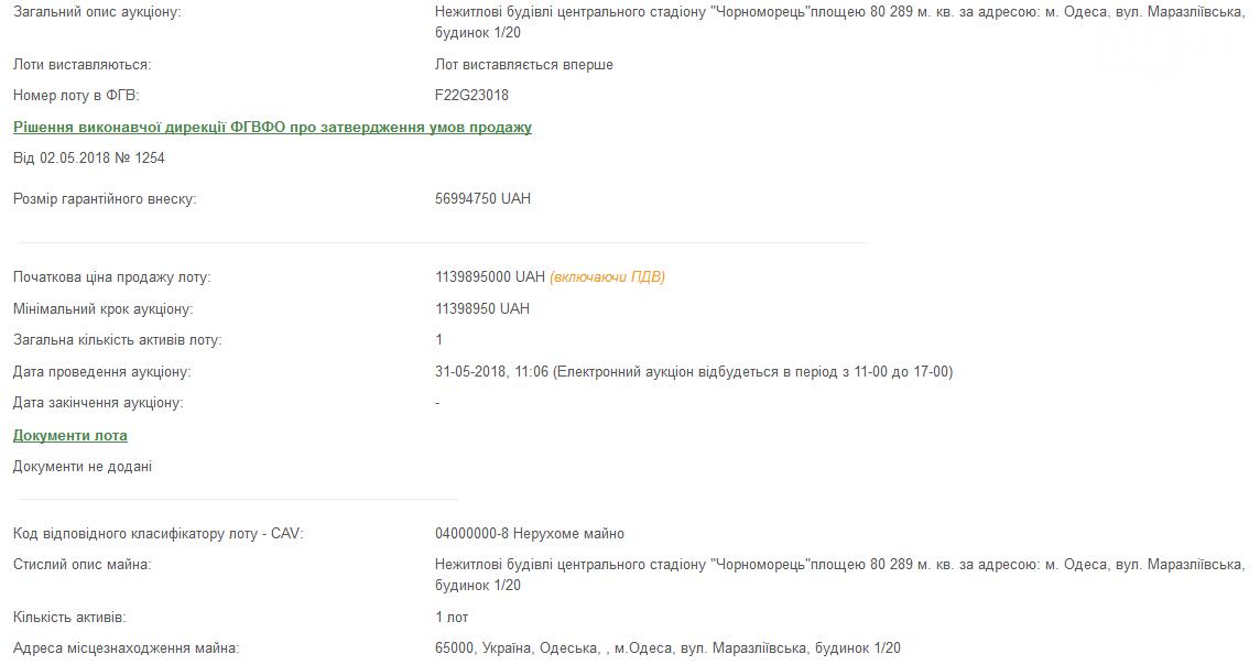"""Стадион """"Черноморец"""" в Одессе продают за миллиард, фото-1"""