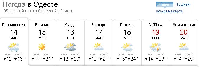 Подробный прогноз погоды в Одессе на неделю: Потеплеет, но грозы вернутся, - ФОТО, фото-1