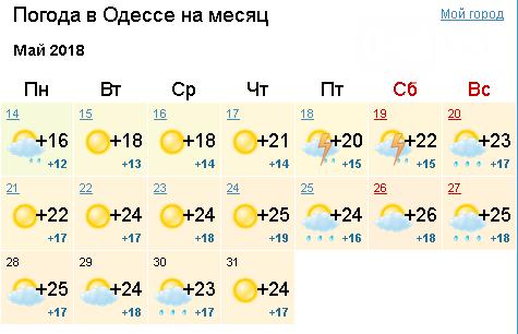 Подробный прогноз погоды в Одессе на неделю: Потеплеет, но грозы вернутся, - ФОТО, фото-2