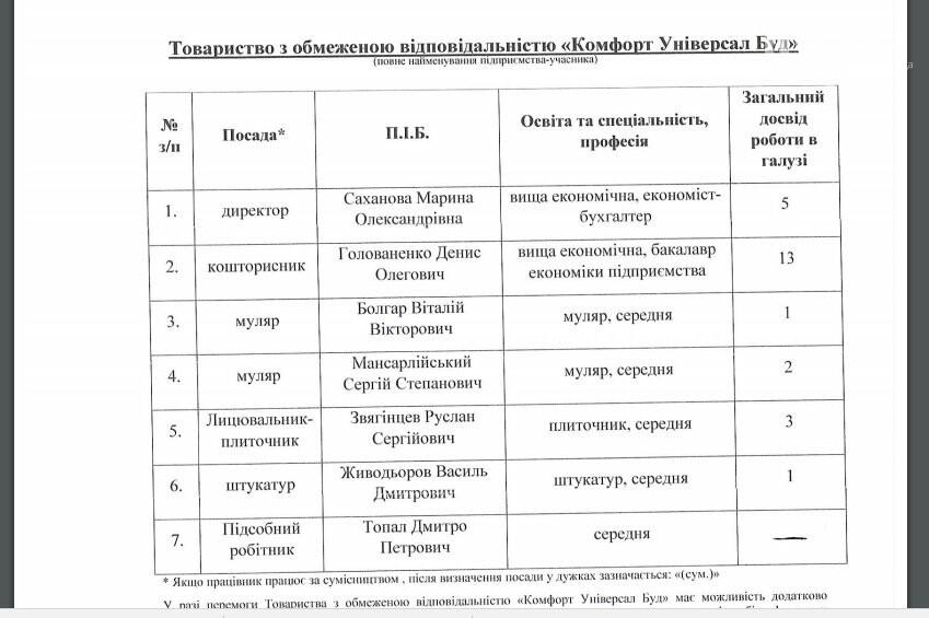 Одесскую школу отремонтирует за 32 миллиона очередной удачливый бухгалтер, - ФОТО , фото-1