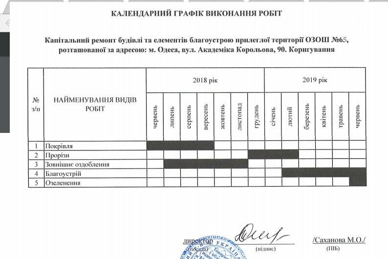 Одесскую школу отремонтирует за 32 миллиона очередной удачливый бухгалтер, - ФОТО , фото-2