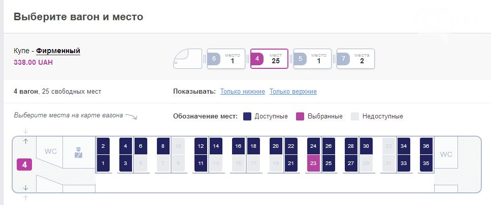 Билеты на поезда из Одессы подорожали с сегодняшнего дня, фото-2