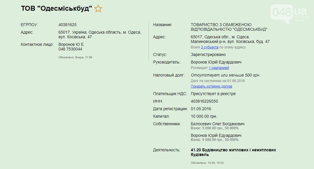 В Одессе бизнесмен-патриот России осваивает бюджетные миллионы и поливает грязью украинцев, - ФОТО, фото-15