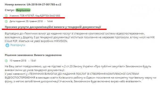 В шестнадцати одесских школах не смогут смонтировать систему видеонаблюдения – тендер превратился в цирк, - ФОТО , фото-3