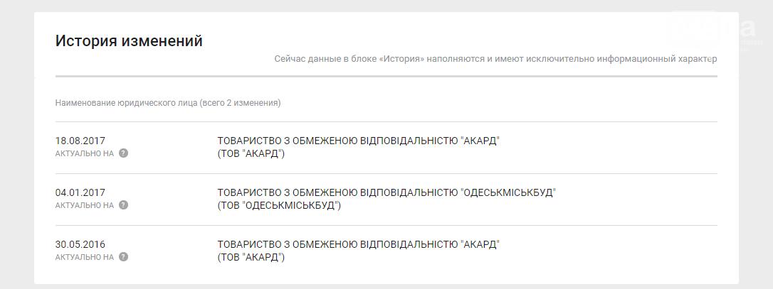 В Одессе бизнесмен-патриот России осваивает бюджетные миллионы и поливает грязью украинцев, - ФОТО, фото-13