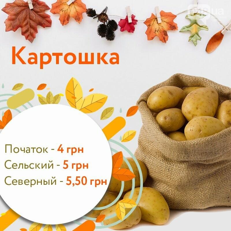 Ищем, где дешевле в Одессе: обзор цен на продукты на рынках Котовского, - ФОТО, ИНФОГРАФИКА, фото-18