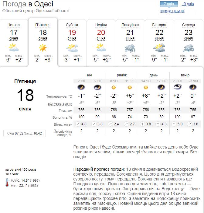 Синоптики сообщили, какой будет погода на Крещение в Одессе, фото-1
