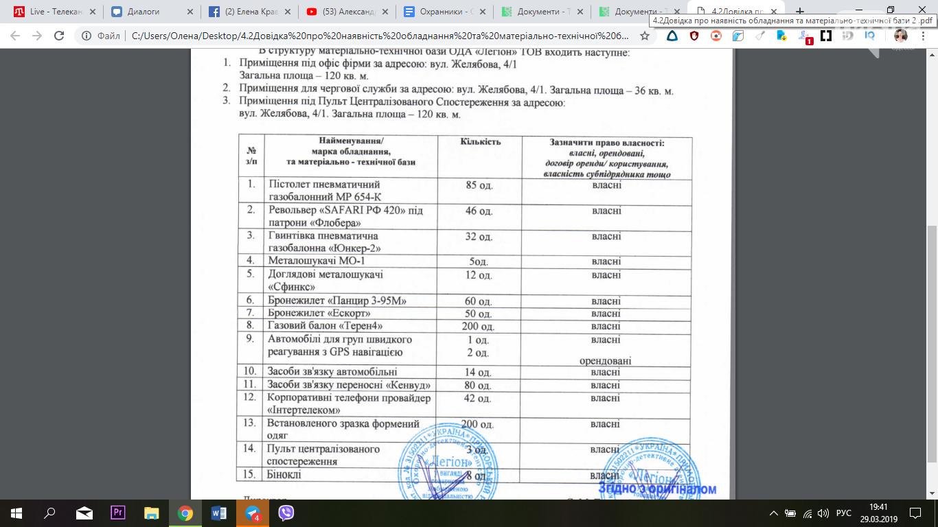 """Одесситы платят за охрану, которой нет, фирме, у которой множество """"лиц"""" - ФОТО, фото-19"""
