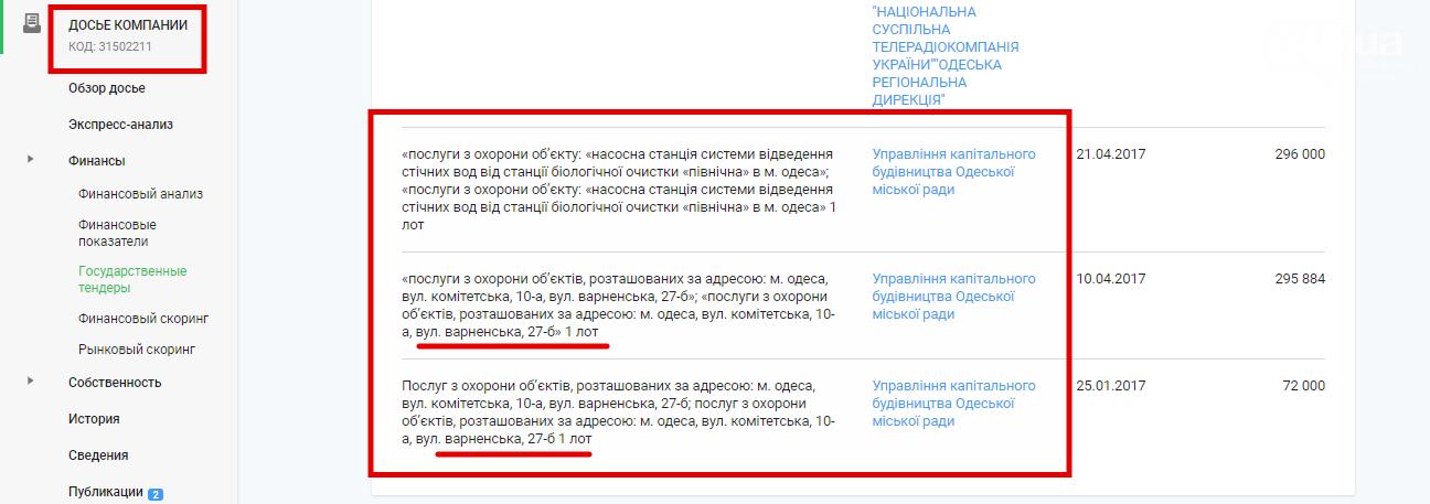 """Одесситы платят за охрану, которой нет, фирме, у которой множество """"лиц"""" - ФОТО, фото-7"""