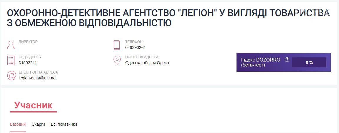 """Одесситы платят за охрану, которой нет, фирме, у которой множество """"лиц"""" - ФОТО, фото-21"""