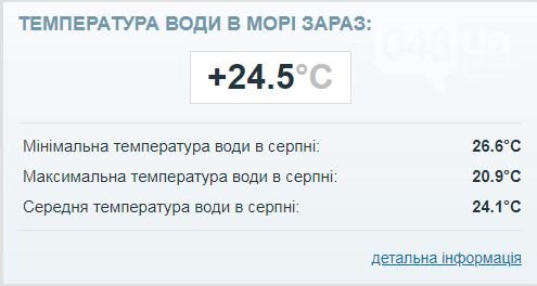 Температура морской воды в Одессе стабильно поднимается, - ФОТО, фото-1