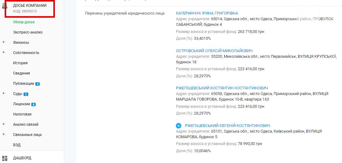 """Очень странный """"ремонт"""" затеяла фирма чиновников на одесском Таирова, - ФОТО  , фото-9"""