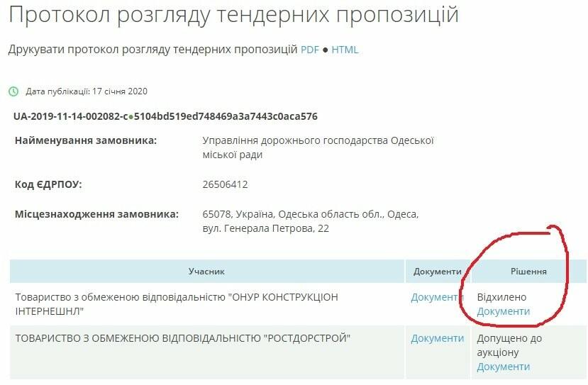 Отмена тендера из-за отказа компании Onur construction international - https://prozorro.gov.ua