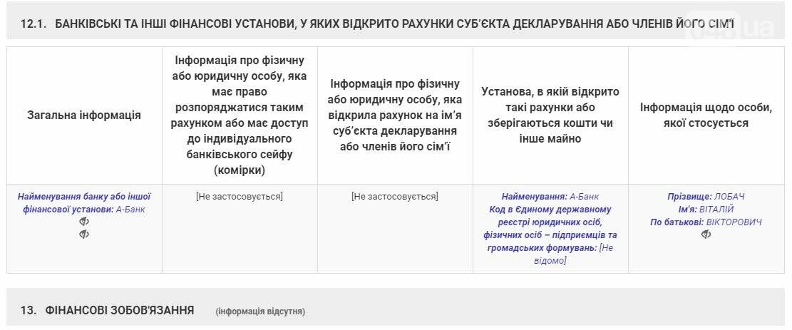 https://declarations.com.ua/