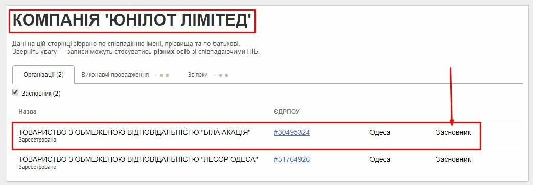 Труханов и его мама разбогатели: подробный разбор новой декларации мэра Одессы, фото-9