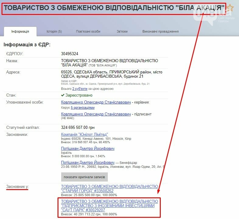 Труханов и его мама разбогатели: подробный разбор новой декларации мэра Одессы, фото-10