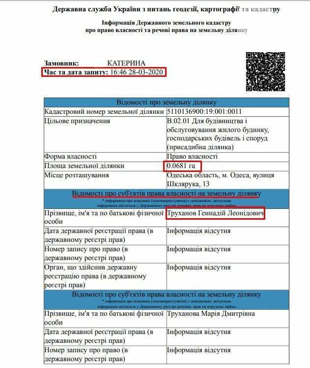 Труханов и его мама разбогатели: подробный разбор новой декларации мэра Одессы, фото-4