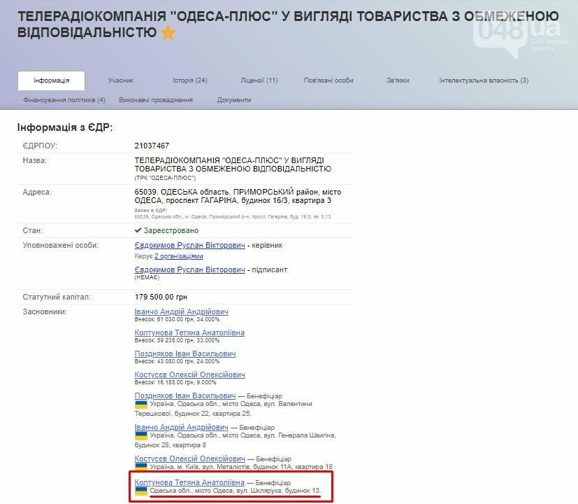 Труханов и его мама разбогатели: подробный разбор новой декларации мэра Одессы, фото-6
