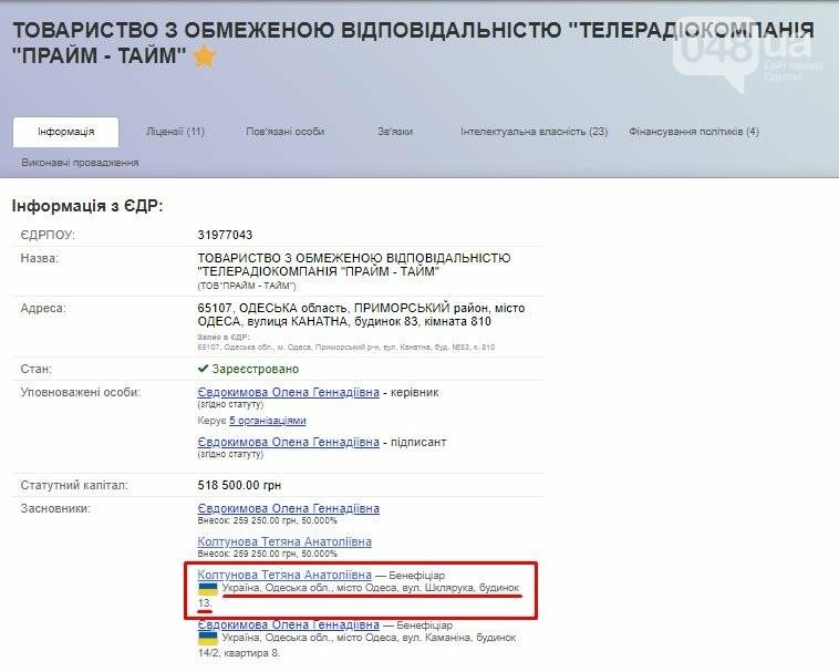 Труханов и его мама разбогатели: подробный разбор новой декларации мэра Одессы, фото-7