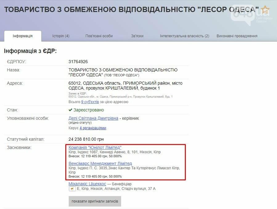 Труханов и его мама разбогатели: подробный разбор новой декларации мэра Одессы, фото-8