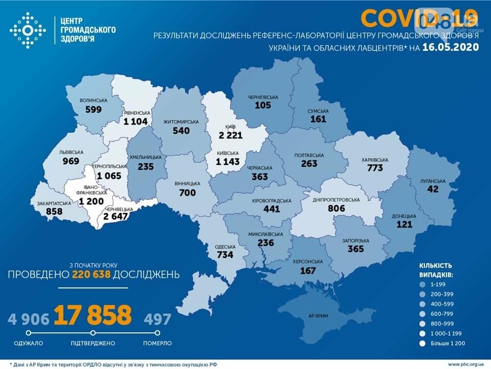 Коронавирус в Украине: рейтинг по регионам и карта распространения, фото-1