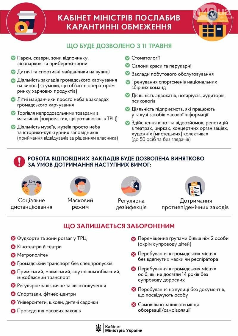 """Карантин и торговые центры Одессы: как работает """"Ривьера"""" в условиях ограничений, - ФОТО, фото-1"""