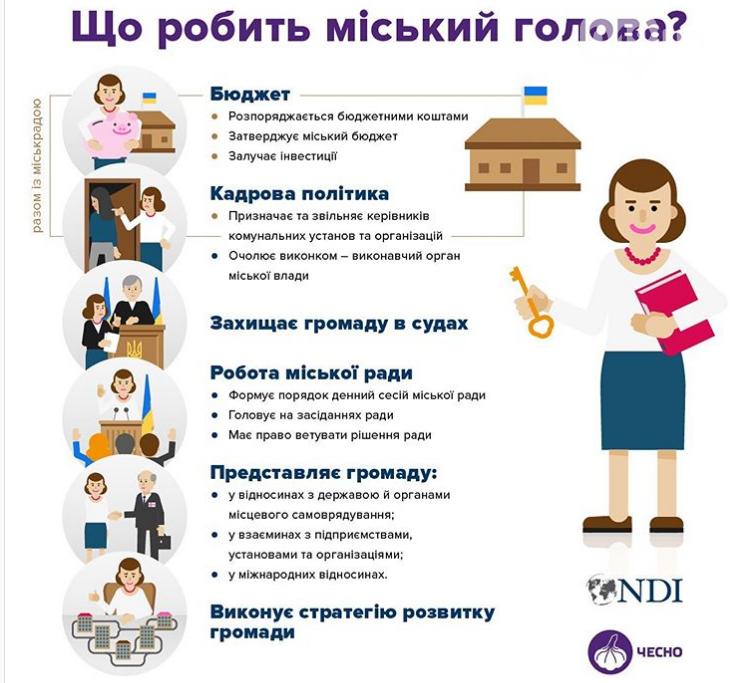 Что на самом деле должен делать мэр Одессы , фото-1
