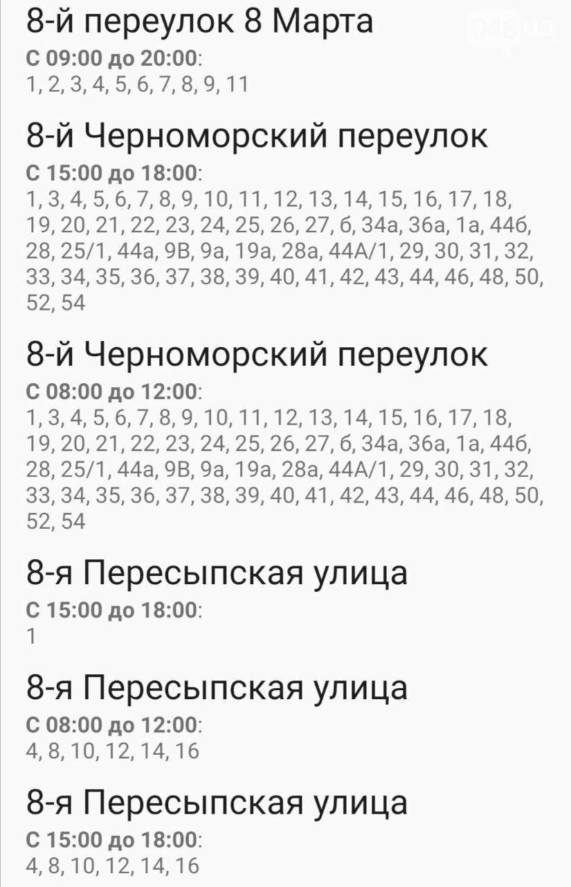 Отключения света в Одессе завтра: график на 7 октября19