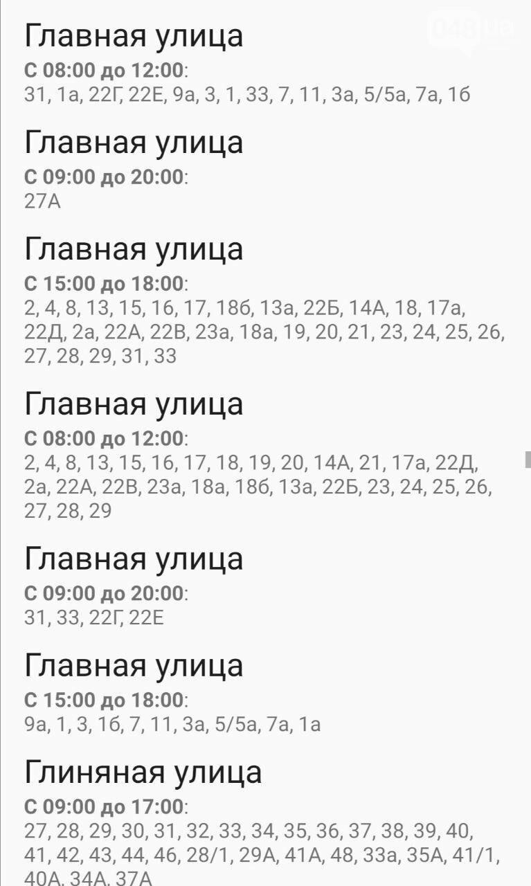 Отключения света в Одессе завтра: график на 7 октября28