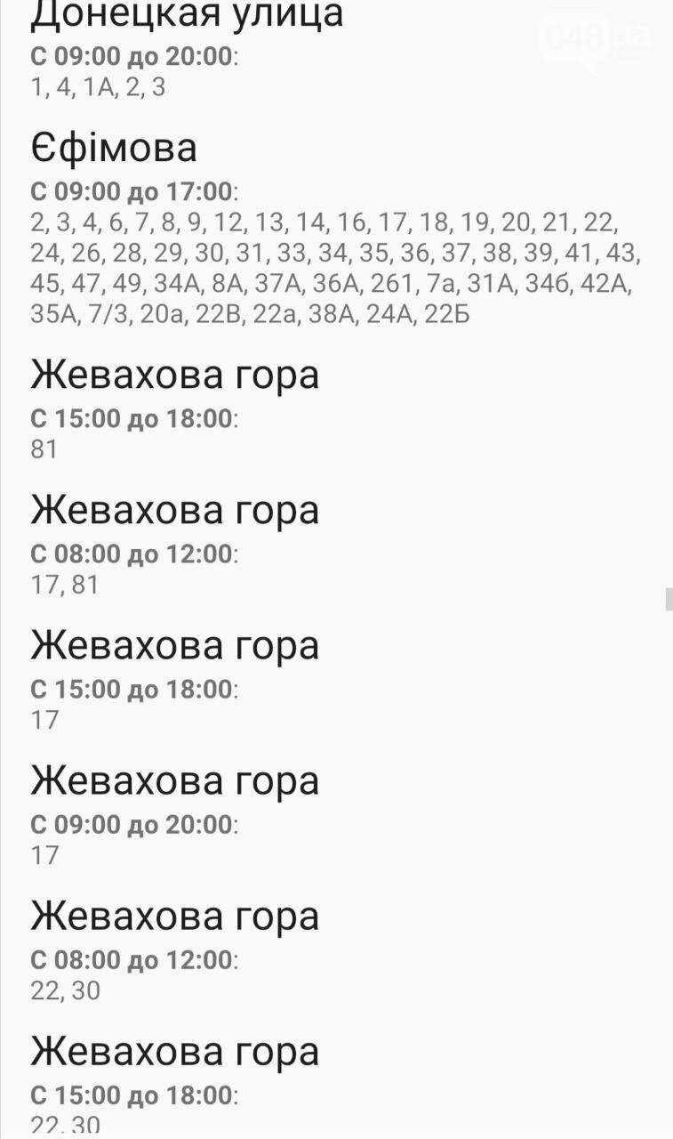 Отключения света в Одессе завтра: график на 7 октября30