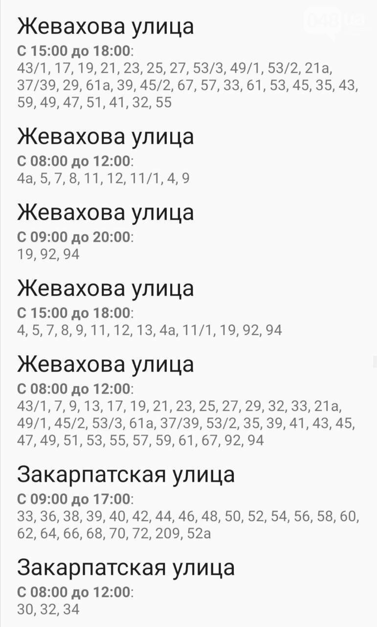 Отключения света в Одессе завтра: график на 7 октября31