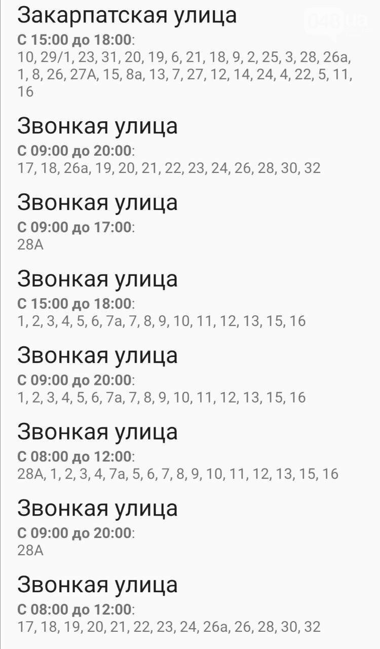 Отключения света в Одессе завтра: график на 7 октября33