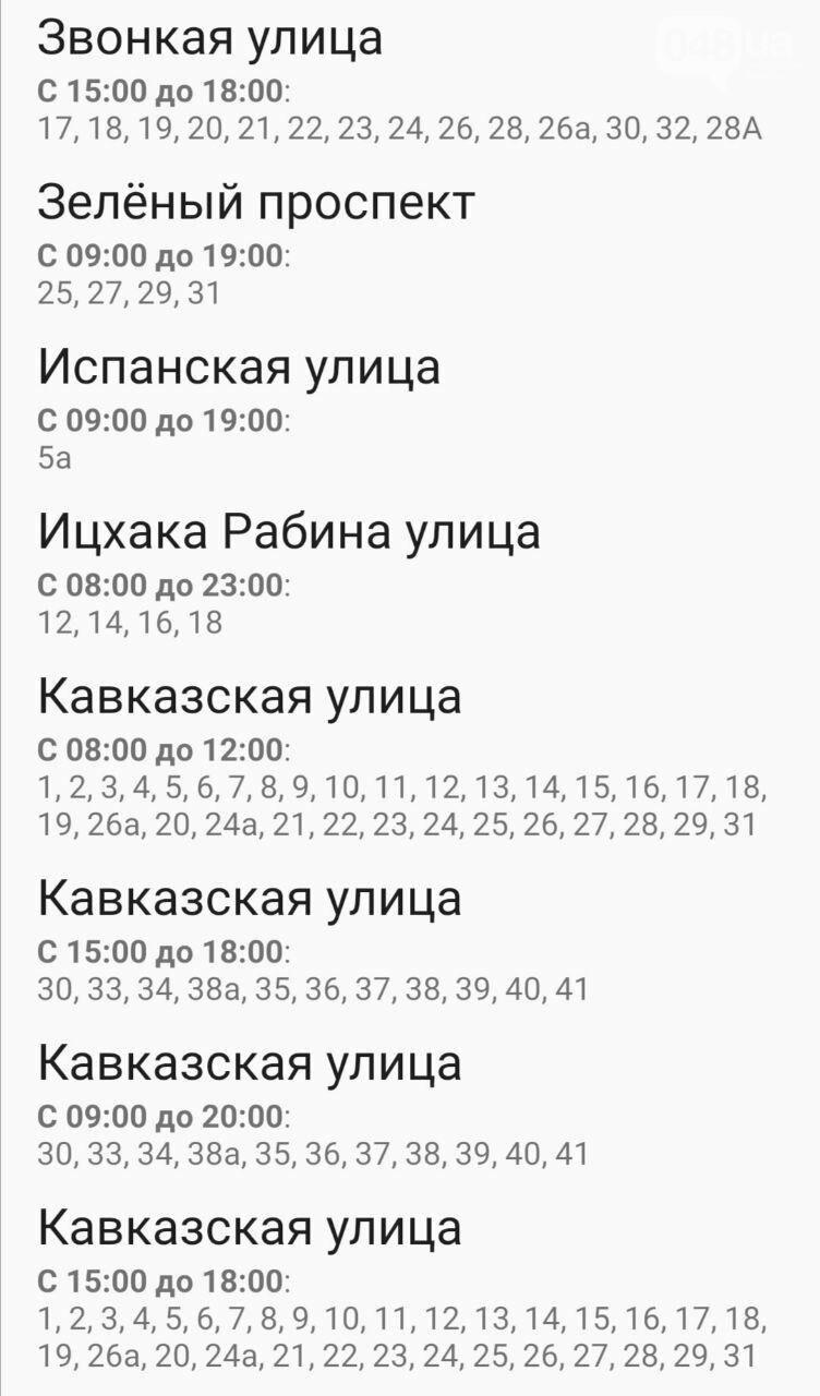 Отключения света в Одессе завтра: график на 7 октября34